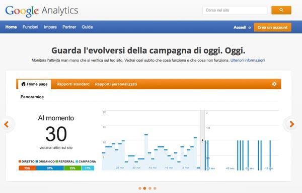 Pagina di accesso a Google Analytics