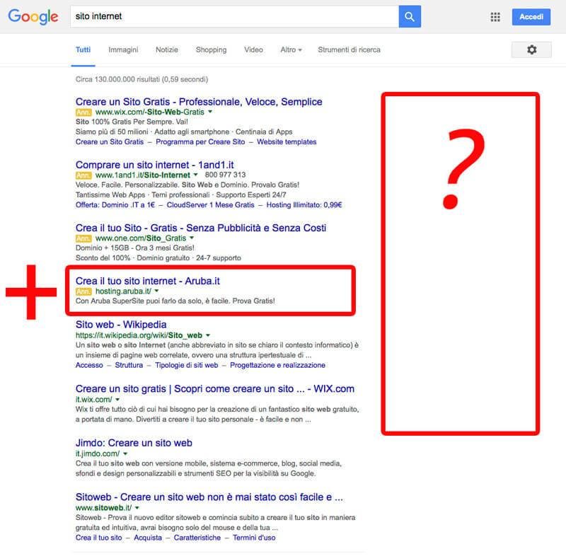 Google cambia la serp